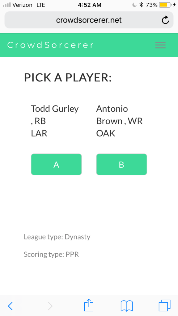 Choose a player: Todd Gurley; Antonio Brown.